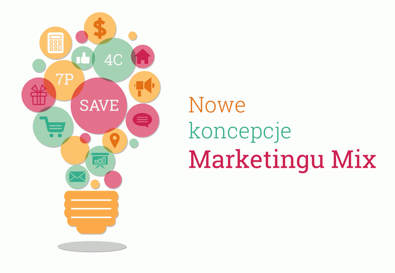 Nowy Marketing Mix - 4C, 7P i SAVE