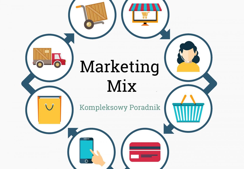 Marketing Mix - Kompleksowy Poradnik